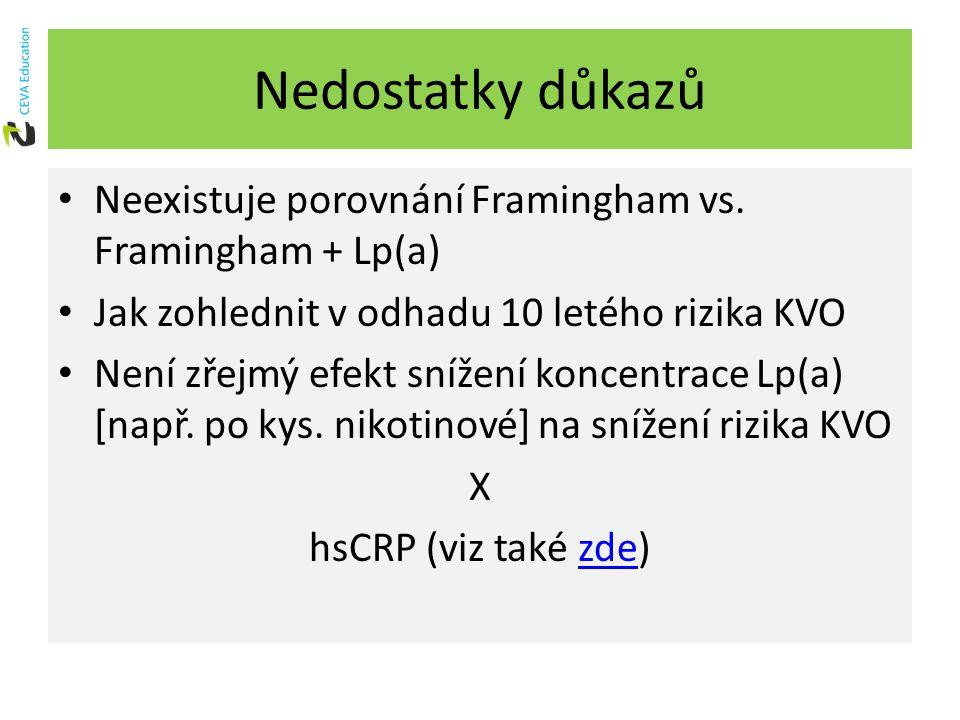 Nedostatky důkazů Neexistuje porovnání Framingham vs. Framingham + Lp(a) Jak zohlednit v odhadu 10 letého rizika KVO Není zřejmý efekt snížení koncent