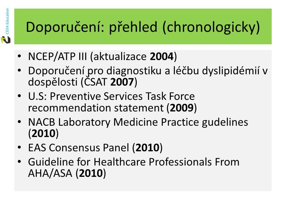 Doporučení: přehled (chronologicky) NCEP/ATP III (aktualizace 2004) Doporučení pro diagnostiku a léčbu dyslipidémií v dospělosti (ČSAT 2007) U.S: Prev