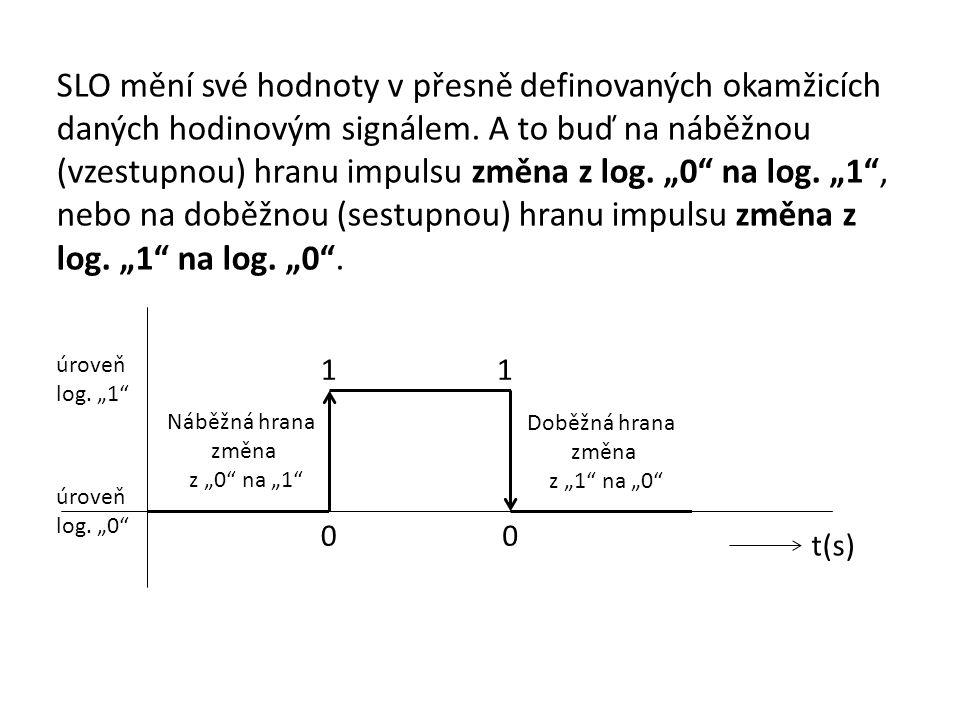 """SLO mění své hodnoty v přesně definovaných okamžicích daných hodinovým signálem. A to buď na náběžnou (vzestupnou) hranu impulsu změna z log. """"0"""" na l"""