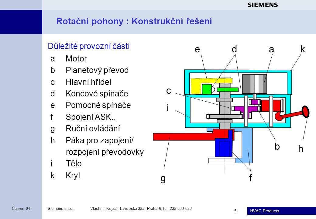 HVAC Products Siemens s.r.o.Vlastimil Kojzar, Evropská 33a, Praha 6, tel.:233 033 623 5 Červen 04 Rotační pohony : Konstrukční řešení da b h k f e g c