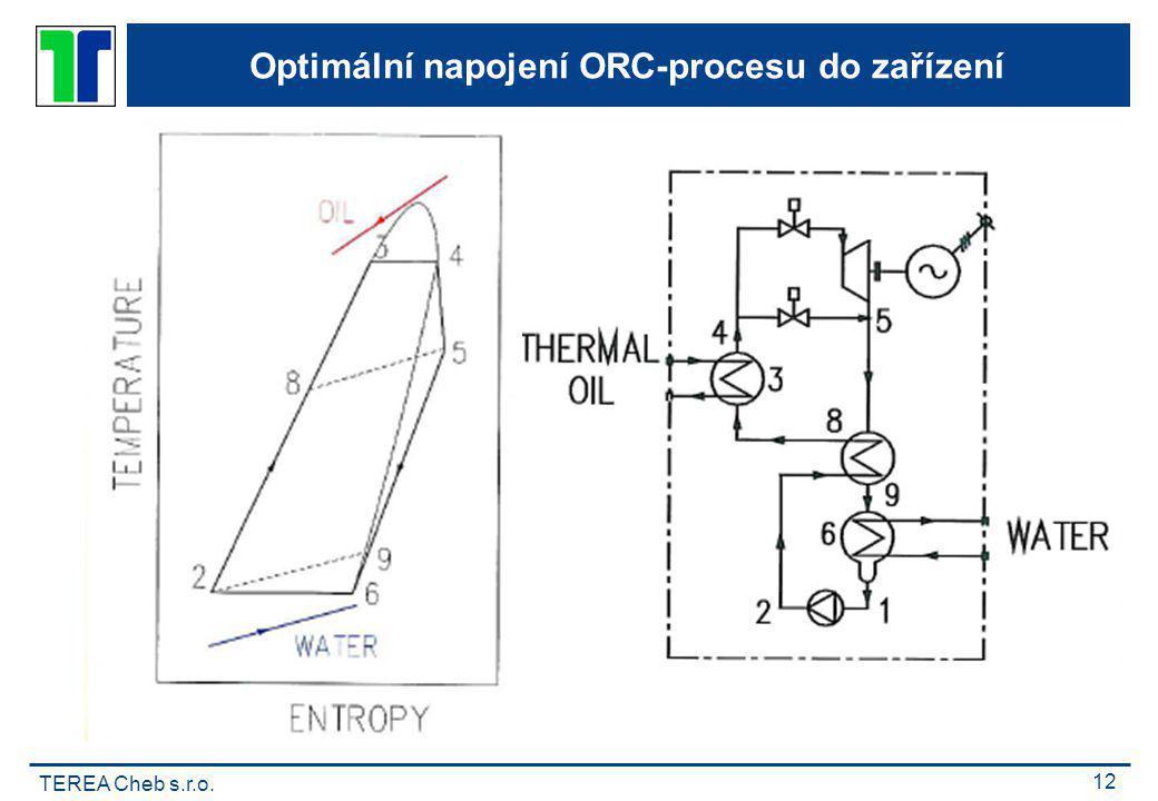 TEREA Cheb s.r.o. 12 Optimální napojení ORC-procesu do zařízení
