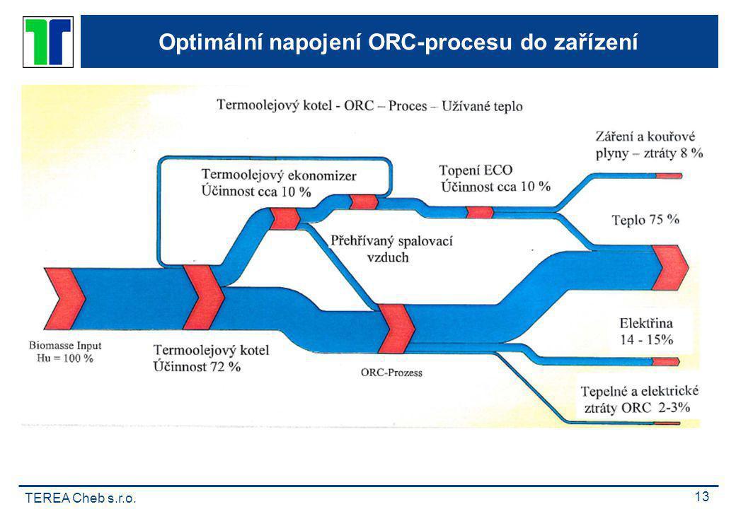 TEREA Cheb s.r.o. 13 Optimální napojení ORC-procesu do zařízení