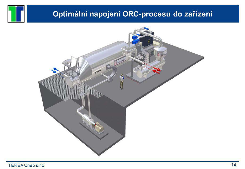 TEREA Cheb s.r.o. 14 Optimální napojení ORC-procesu do zařízení