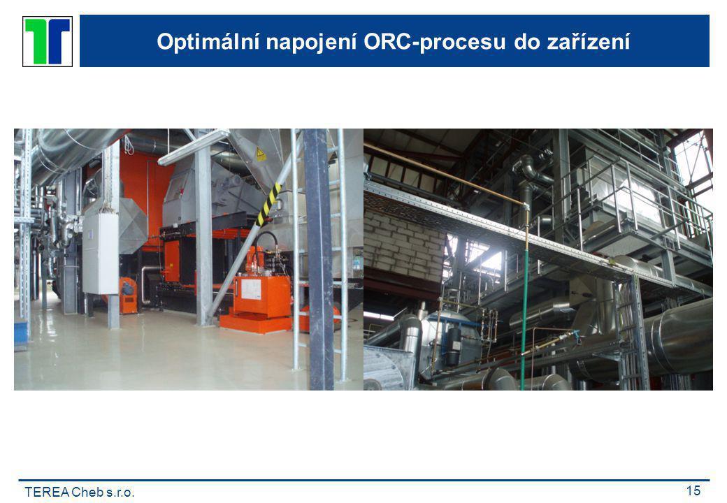 TEREA Cheb s.r.o. 15 Optimální napojení ORC-procesu do zařízení