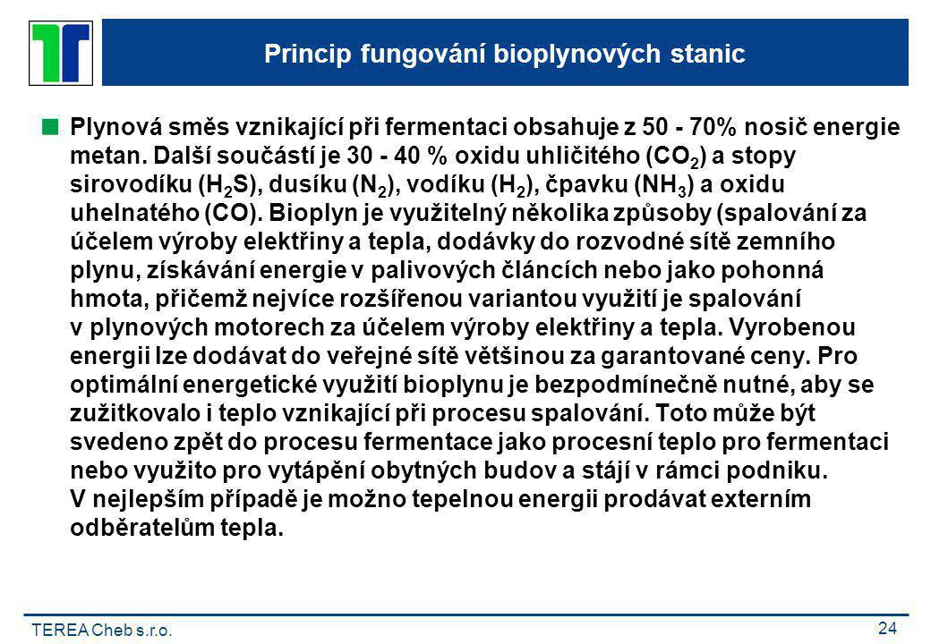 TEREA Cheb s.r.o. 24 Princip fungování bioplynových stanic  Plynová směs vznikající při fermentaci obsahuje z 50 - 70% nosič energie metan. Další sou
