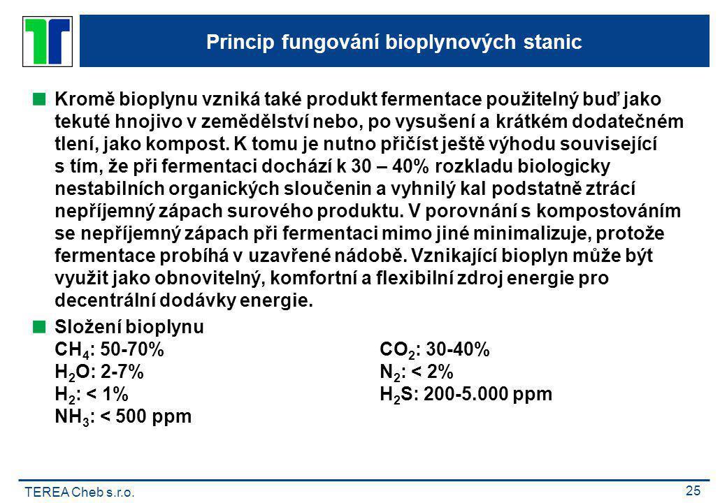 TEREA Cheb s.r.o. 25 Princip fungování bioplynových stanic  Kromě bioplynu vzniká také produkt fermentace použitelný buď jako tekuté hnojivo v zemědě