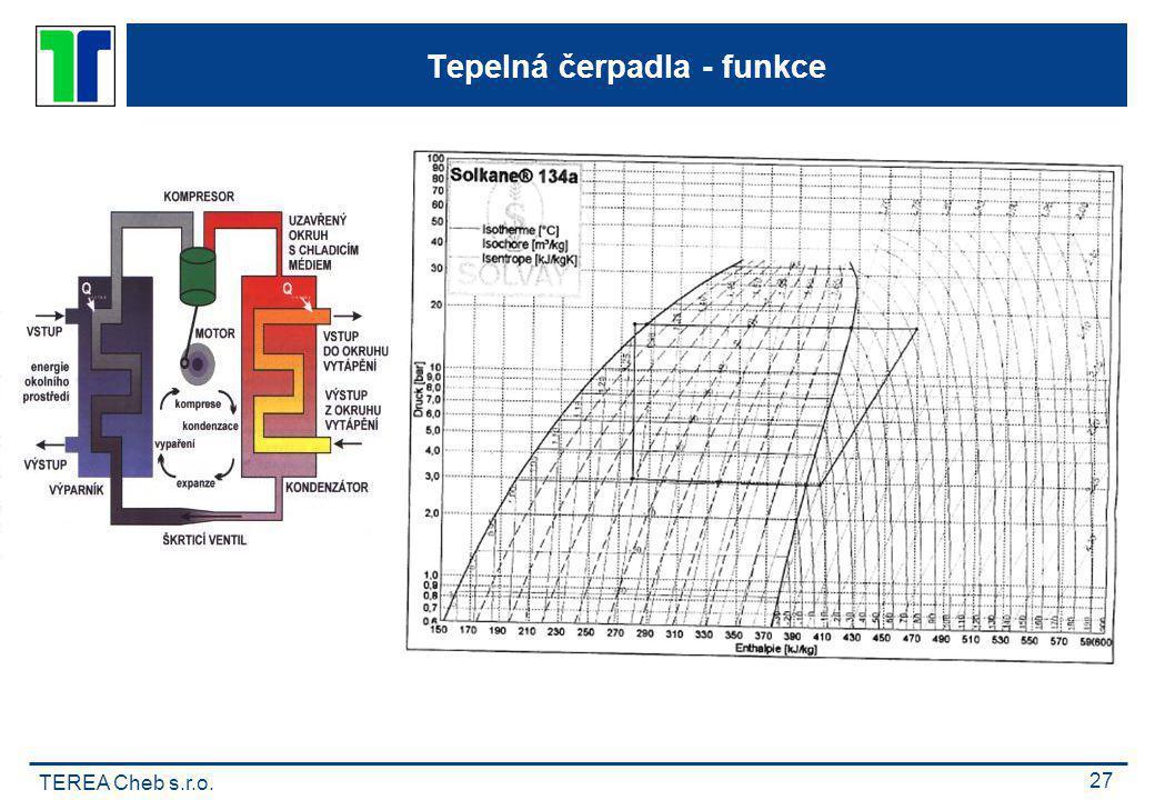 TEREA Cheb s.r.o. 27 Tepelná čerpadla - funkce