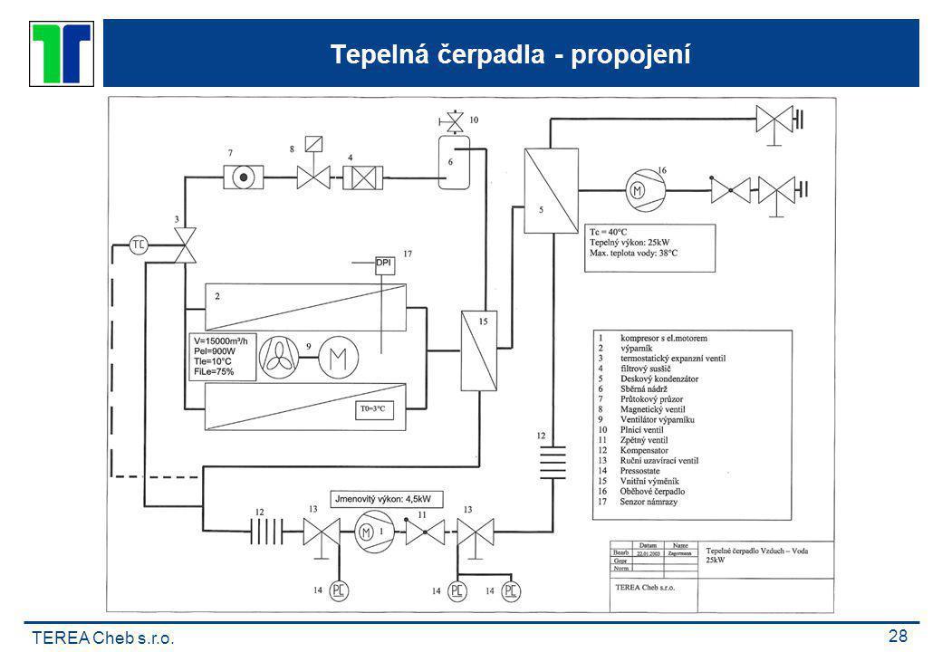 TEREA Cheb s.r.o. 28 Tepelná čerpadla - propojení