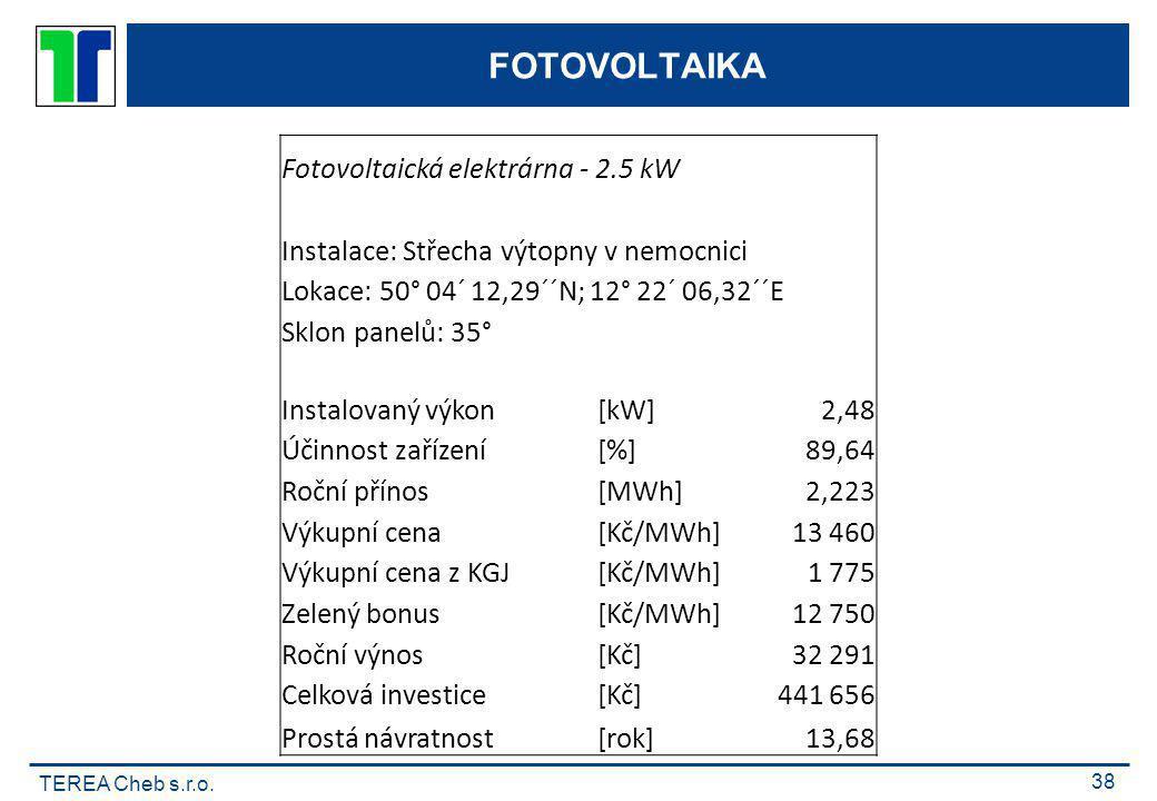 TEREA Cheb s.r.o. 38 FOTOVOLTAIKA Fotovoltaická elektrárna - 2.5 kW Instalace: Střecha výtopny v nemocnici Lokace: 50° 04´ 12,29´´N; 12° 22´ 06,32´´E