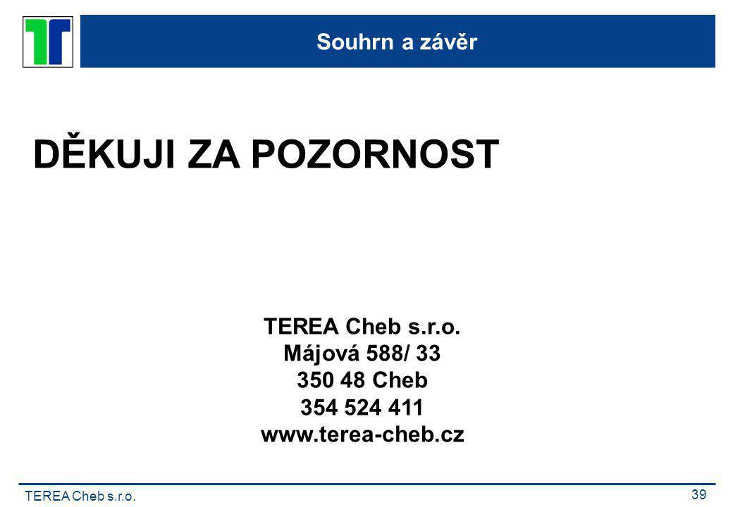 TEREA Cheb s.r.o. 39 Souhrn a závěr DĚKUJI ZA POZORNOST TEREA Cheb s.r.o. Májová 588/ 33 350 48 Cheb 354 524 411 www.terea-cheb.cz
