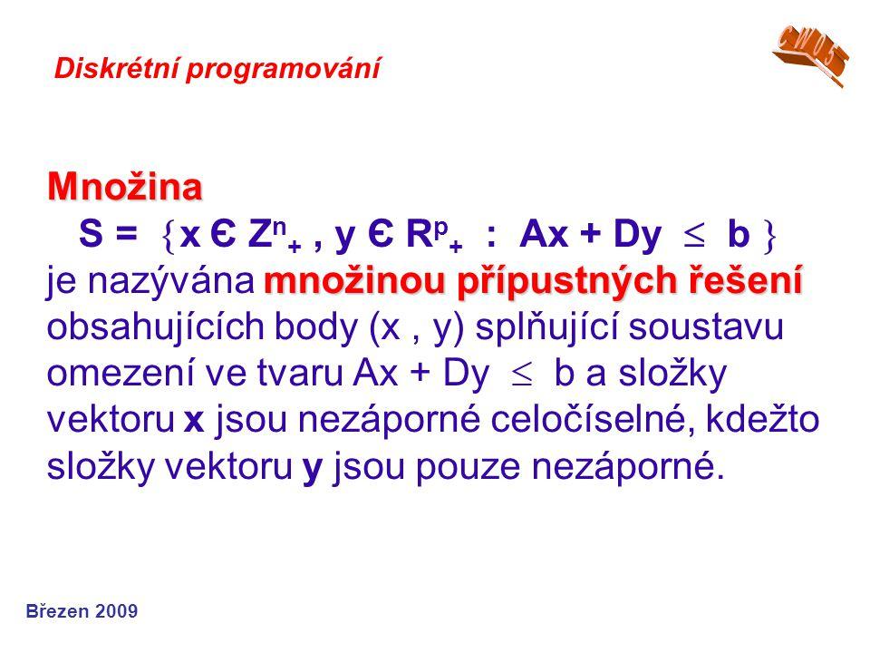 Množina množinou přípustných řešení Množina S =  x Є Z n +, y Є R p + : Ax + Dy  b  je nazývána množinou přípustných řešení obsahujících body (x, y