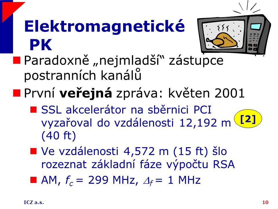 """ICZ a.s.10 Elektromagnetické PK Paradoxně """"nejmladší zástupce postranních kanálů První veřejná zpráva: květen 2001 SSL akcelerátor na sběrnici PCI vyzařoval do vzdálenosti 12,192 m (40 ft) Ve vzdálenosti 4,572 m (15 ft) šlo rozeznat základní fáze výpočtu RSA AM, f c = 299 MHz,  f = 1 MHz [2][2]"""