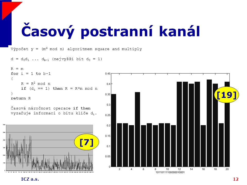 ICZ a.s.12 Časový postranní kanál Výpočet y = (m d mod n) algoritmem square and multiply d = d 0 d 1...