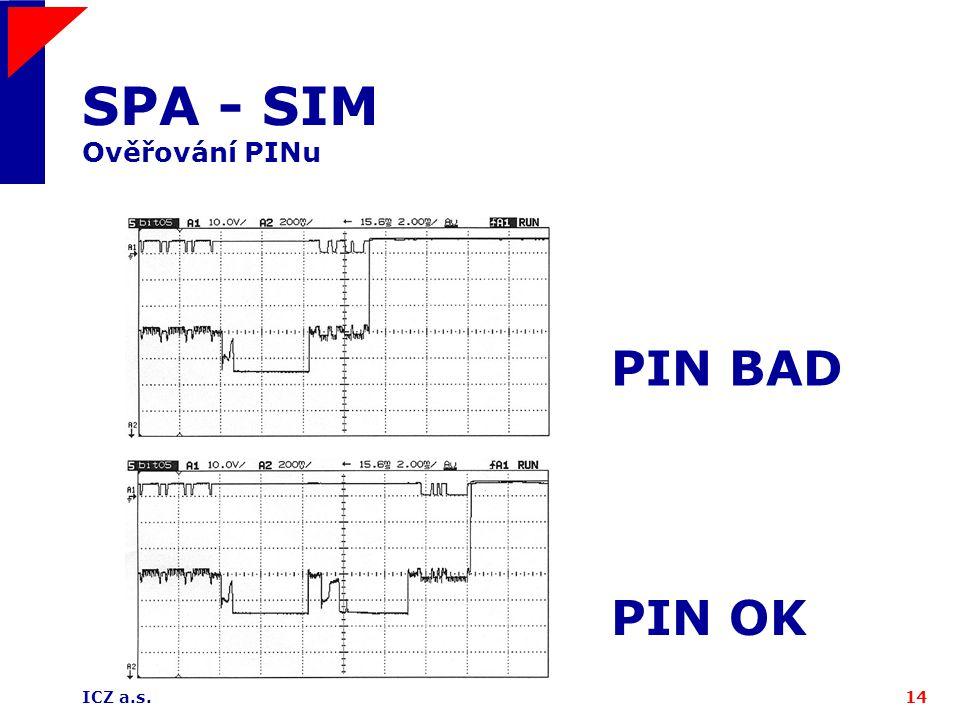 ICZ a.s.14 SPA - SIM Ověřování PINu PIN OK PIN BAD
