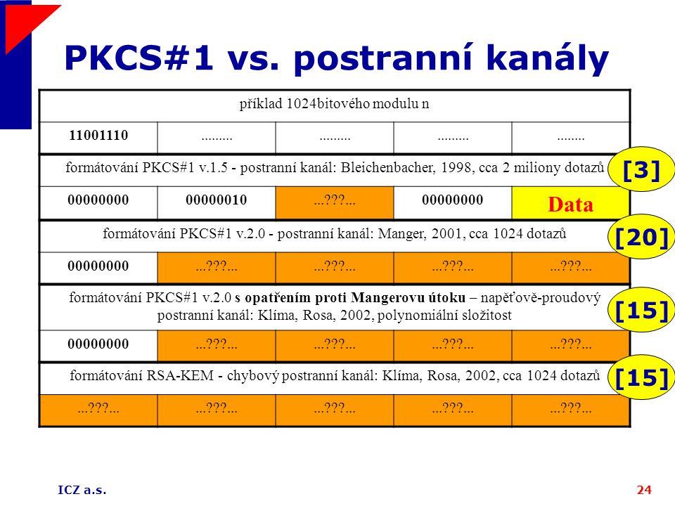 ICZ a.s.24 PKCS#1 vs. postranní kanály příklad 1024bitového modulu n 11001110.................