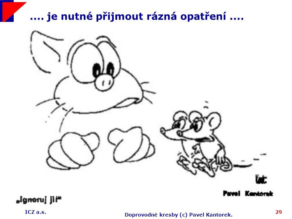ICZ a.s.29 Doprovodné kresby (c) Pavel Kantorek..... je nutné přijmout rázná opatření....