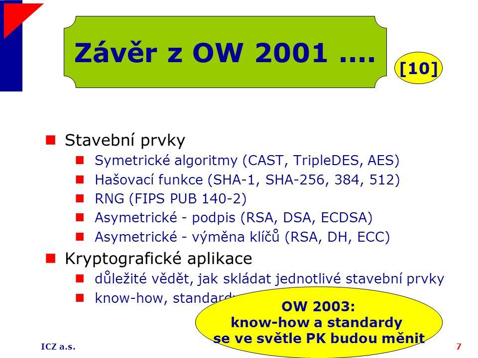 ICZ a.s.7 Závěr OW 2001 Stavební prvky Symetrické algoritmy (CAST, TripleDES, AES) Hašovací funkce (SHA-1, SHA-256, 384, 512) RNG (FIPS PUB 140-2) Asymetrické - podpis (RSA, DSA, ECDSA) Asymetrické - výměna klíčů (RSA, DH, ECC) Kryptografické aplikace důležité vědět, jak skládat jednotlivé stavební prvky know-how, standardy Závěr z OW 2001....