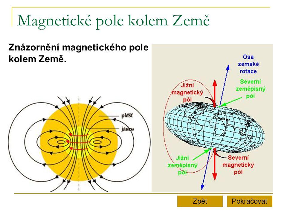 Magnetické pole kolem Země PokračovatZpět N S North (Sever) South (Jih)