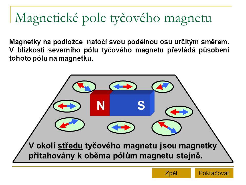 Magnetické pole tyčového magnetu Magnetky na podložce natočí svou podélnou osu určitým směrem. V blízkosti severního pólu tyčového magnetu převládá pů