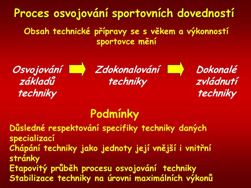 Proces osvojování sportovních dovedností Obsah technické přípravy se s věkem a výkonností sportovce mění Osvojování základů techniky Zdokonalování techniky Dokonalé zvládnutí techniky Důsledné respektování specifiky techniky daných specializací Chápání techniky jako jednoty její vnější i vnitřní stránky Etapovitý průběh procesu osvojování techniky Stabilizace techniky na úrovni maximálních výkonů Podmínky