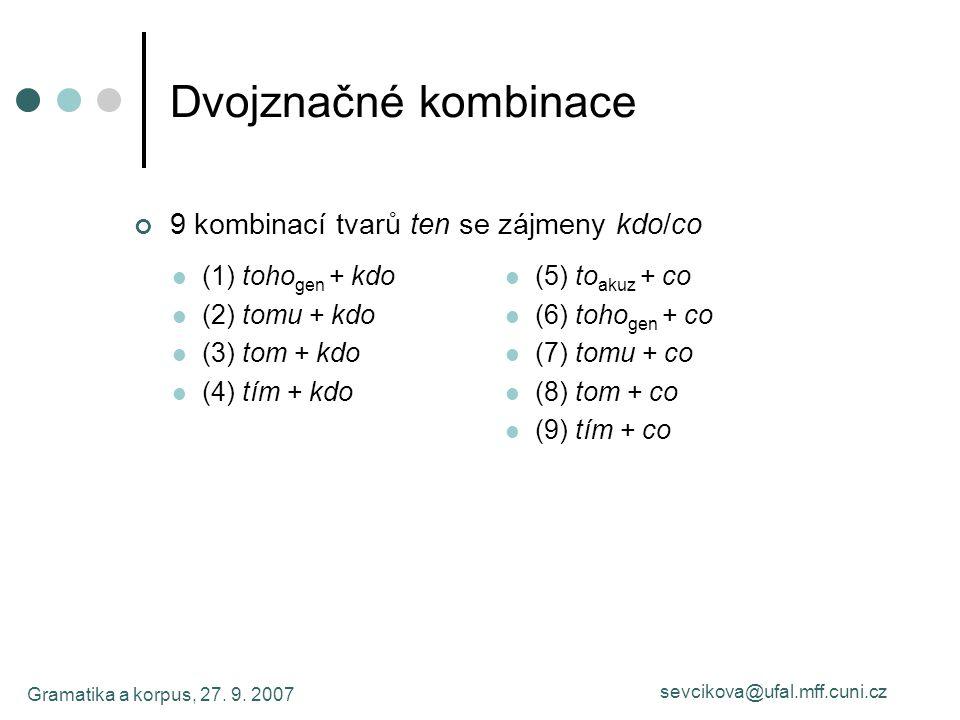 Gramatika a korpus, 27. 9. 2007 sevcikova@ufal.mff.cuni.cz Dvojznačné kombinace 9 kombinací tvarů ten se zájmeny kdo/co (1) toho gen + kdo (2) tomu +