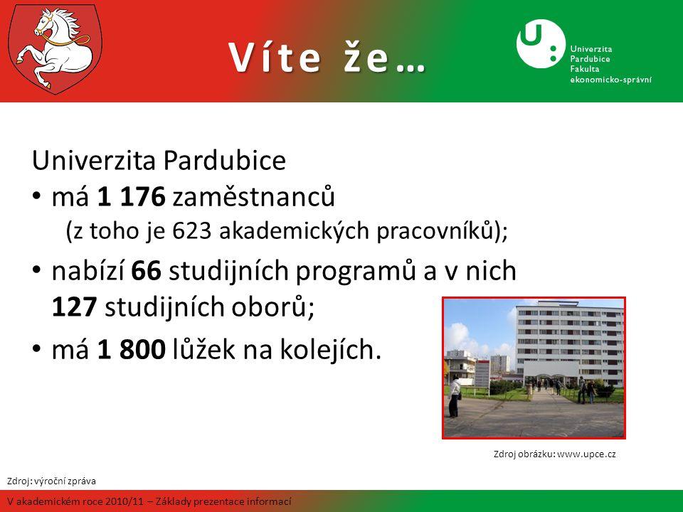 Víte že… V akademickém roce 2010/11 – Základy prezentace informací Univerzita Pardubice má 1 176 zaměstnanců (z toho je 623 akademických pracovníků); nabízí 66 studijních programů a v nich 127 studijních oborů; má 1 800 lůžek na kolejích.