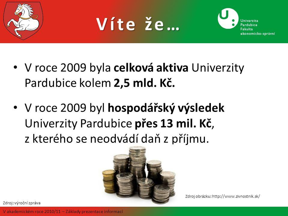 Víte že… V akademickém roce 2010/11 – Základy prezentace informací V roce 2009 byla celková aktiva Univerzity Pardubice kolem 2,5 mld. Kč. V roce 2009