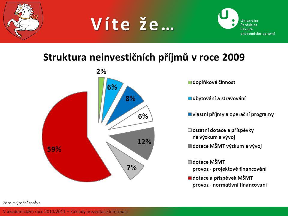 V akademickém roce 2010/2011 – Základy prezentace informací Zdroj: výroční zpráva