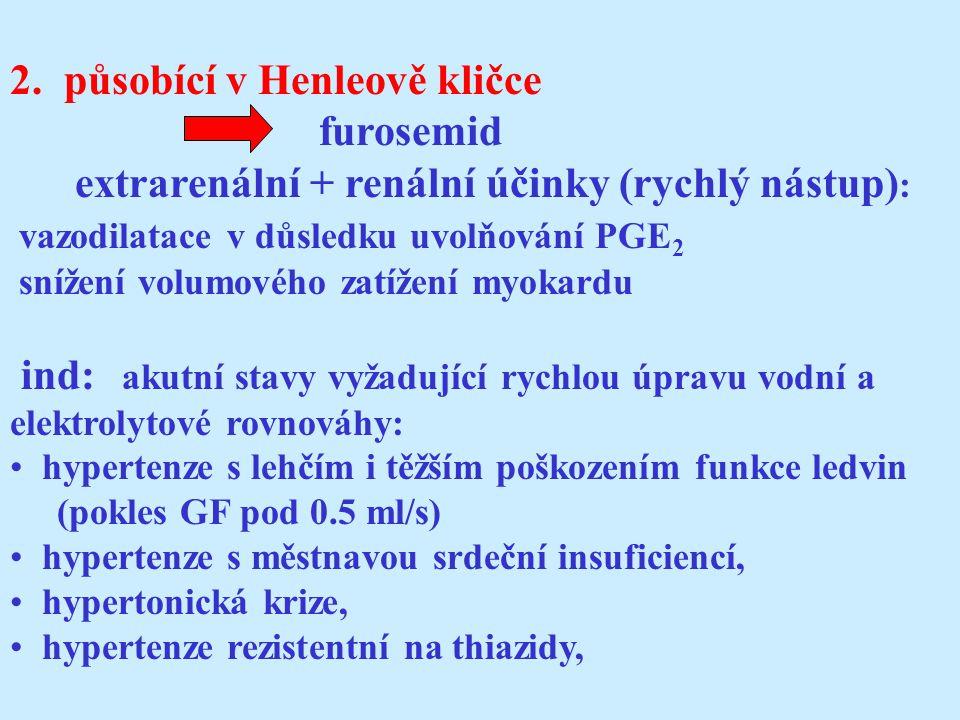 2. působící v Henleově kličce furosemid extrarenální + renální účinky (rychlý nástup) : vazodilatace v důsledku uvolňování PGE 2 snížení volumového za