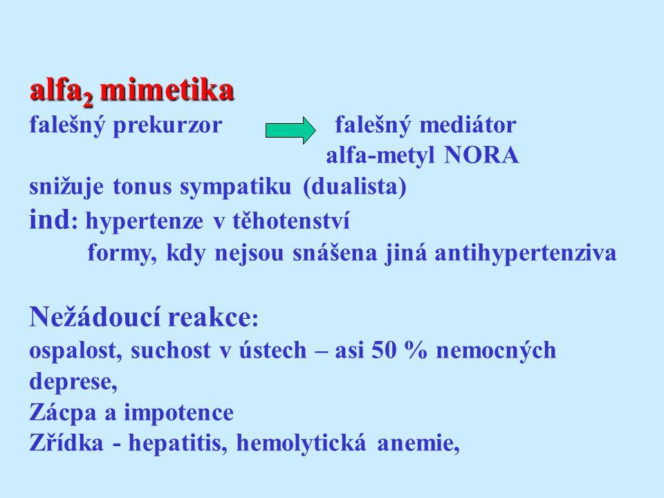 falešný prekurzor falešný mediátor alfa-metyl NORA snižuje tonus sympatiku (dualista) ind : hypertenze v těhotenství formy, kdy nejsou snášena jiná an