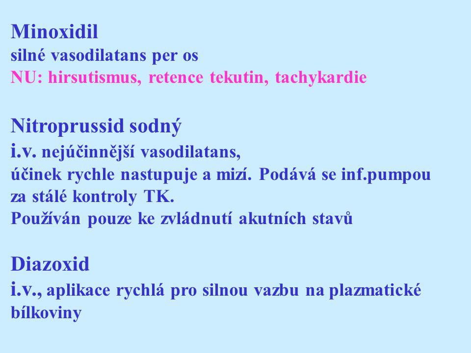 Minoxidil silné vasodilatans per os NU: hirsutismus, retence tekutin, tachykardie Nitroprussid sodný i.v.