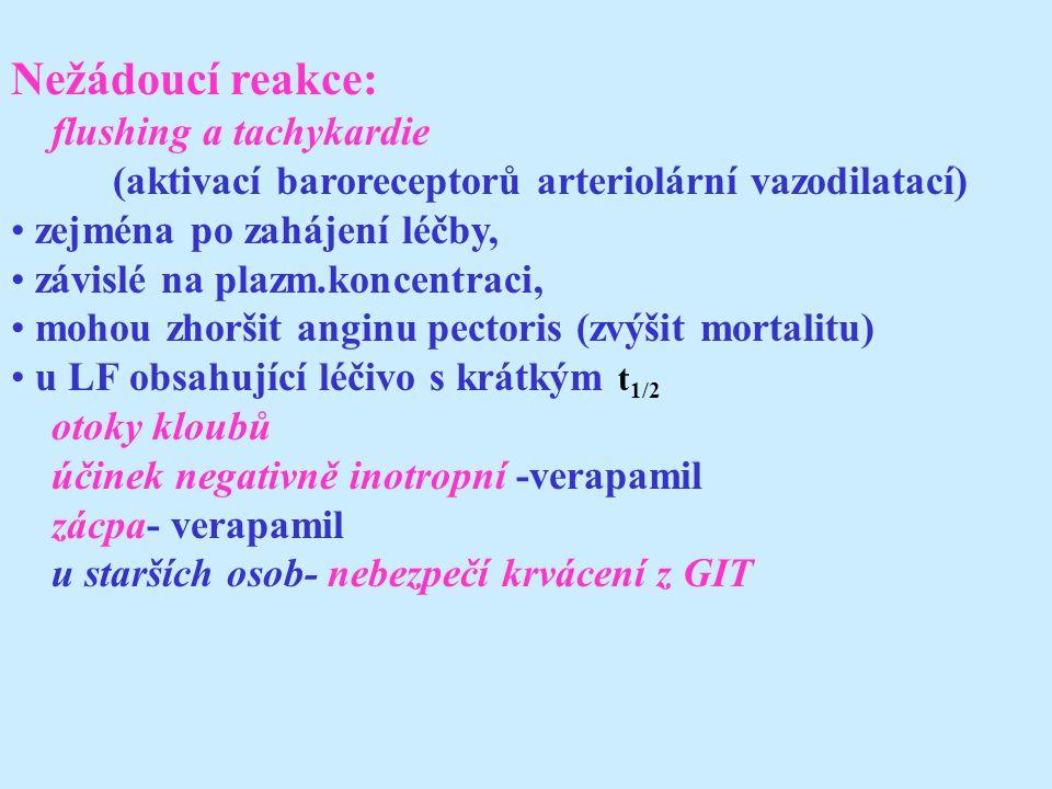 Nežádoucí reakce: flushing a tachykardie (aktivací baroreceptorů arteriolární vazodilatací) zejména po zahájení léčby, závislé na plazm.koncentraci, mohou zhoršit anginu pectoris (zvýšit mortalitu) u LF obsahující léčivo s krátkým t 1/2 otoky kloubů účinek negativně inotropní -verapamil zácpa- verapamil u starších osob- nebezpečí krvácení z GIT