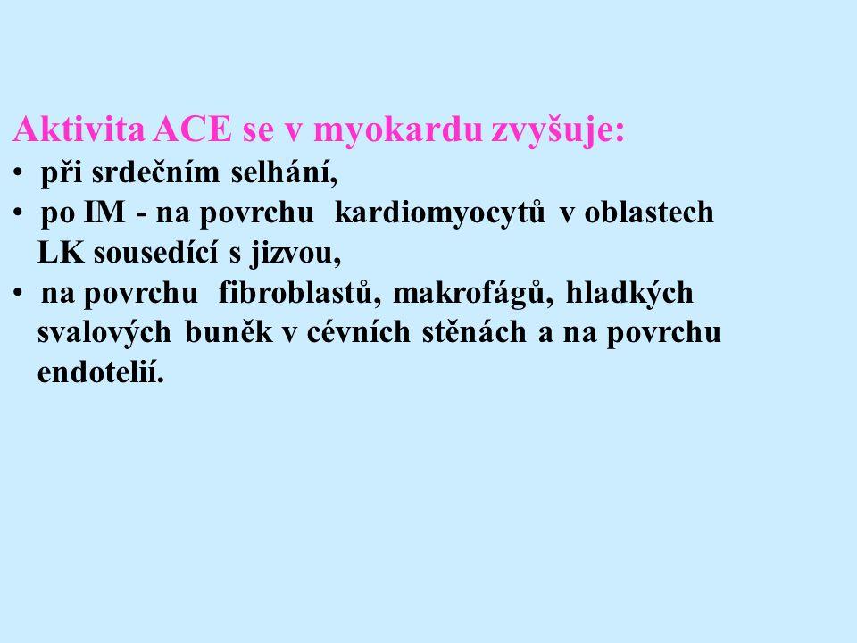 Aktivita ACE se v myokardu zvyšuje: při srdečním selhání, po IM - na povrchu kardiomyocytů v oblastech LK sousedící s jizvou, na povrchu fibroblastů, makrofágů, hladkých svalových buněk v cévních stěnách a na povrchu endotelií.