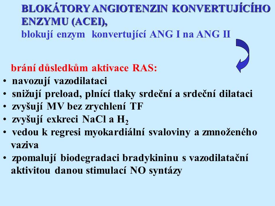 BLOKÁTORY ANGIOTENZIN KONVERTUJÍCÍHO ENZYMU (ACEI), blokují enzym konvertující ANG I na ANG II brání důsledkům aktivace RAS: navozují vazodilataci snižují preload, plnící tlaky srdeční a srdeční dilataci zvyšují MV bez zrychlení TF zvyšují exkreci NaCl a H 2 vedou k regresi myokardiální svaloviny a zmnoženého vaziva zpomalují biodegradaci bradykininu s vazodilatační aktivitou danou stimulací NO syntázy