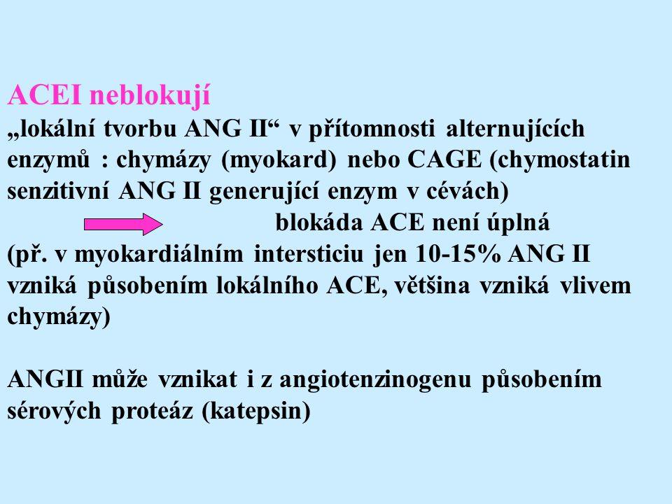 """ACEI neblokují """"lokální tvorbu ANG II v přítomnosti alternujících enzymů : chymázy (myokard) nebo CAGE (chymostatin senzitivní ANG II generující enzym v cévách) blokáda ACE není úplná (př."""