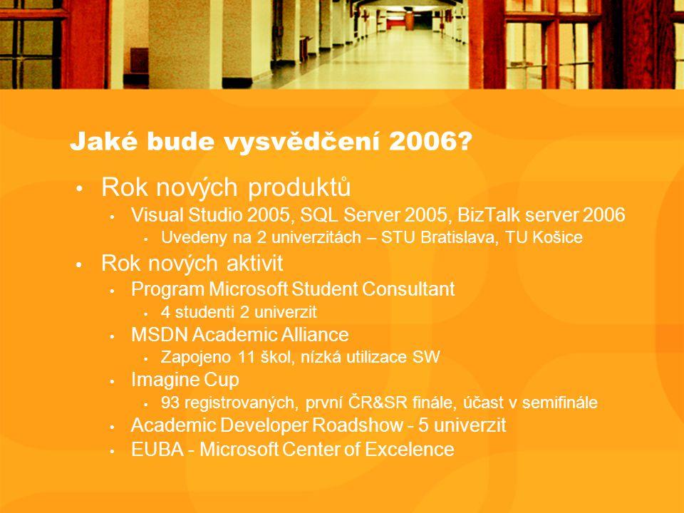Nový školní rok Rok nových tváří – Vadim Bley SK Academic Developer Evangelist Rok nových produktů Windows Vista, Office 2007 Posílení slovenského školství Rozšíření programu MSC na 6 univerzit MSDNAA - dejme studentům co chtějí, nové licenční modely – nyní ještě levněji.