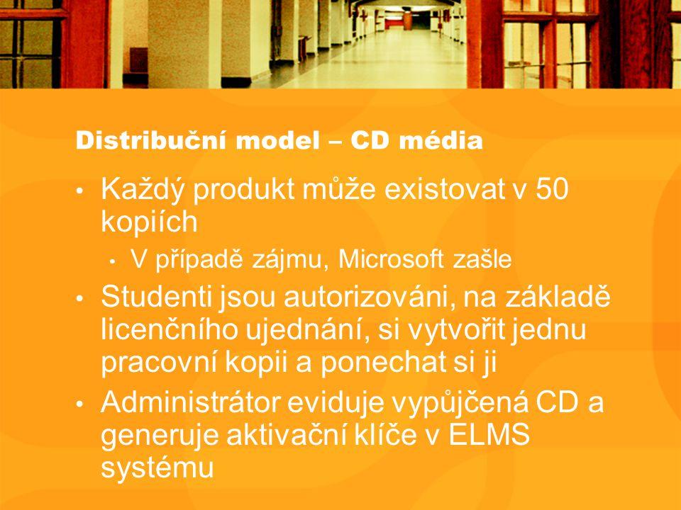 Distribuční model – CD média Každý produkt může existovat v 50 kopiích V případě zájmu, Microsoft zašle Studenti jsou autorizováni, na základě licenčního ujednání, si vytvořit jednu pracovní kopii a ponechat si ji Administrátor eviduje vypůjčená CD a generuje aktivační klíče v ELMS systému