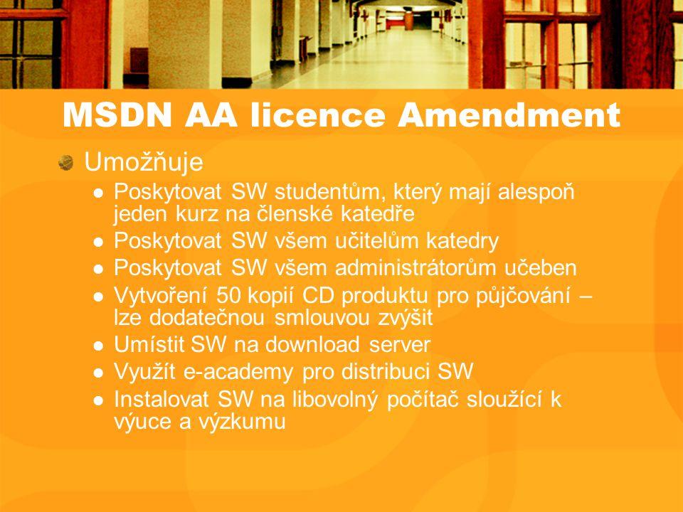 MSDN AA licence Amendment Umožňuje Poskytovat SW studentům, který mají alespoň jeden kurz na členské katedře Poskytovat SW všem učitelům katedry Poskytovat SW všem administrátorům učeben Vytvoření 50 kopií CD produktu pro půjčování – lze dodatečnou smlouvou zvýšit Umístit SW na download server Využít e-academy pro distribuci SW Instalovat SW na libovolný počítač sloužící k výuce a výzkumu
