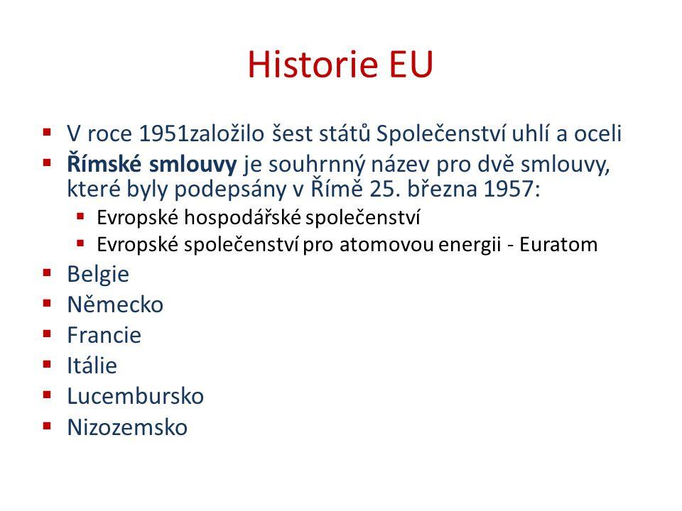 Historie EU  V roce 1951založilo šest států Společenství uhlí a oceli  Římské smlouvy je souhrnný název pro dvě smlouvy, které byly podepsány v Římě