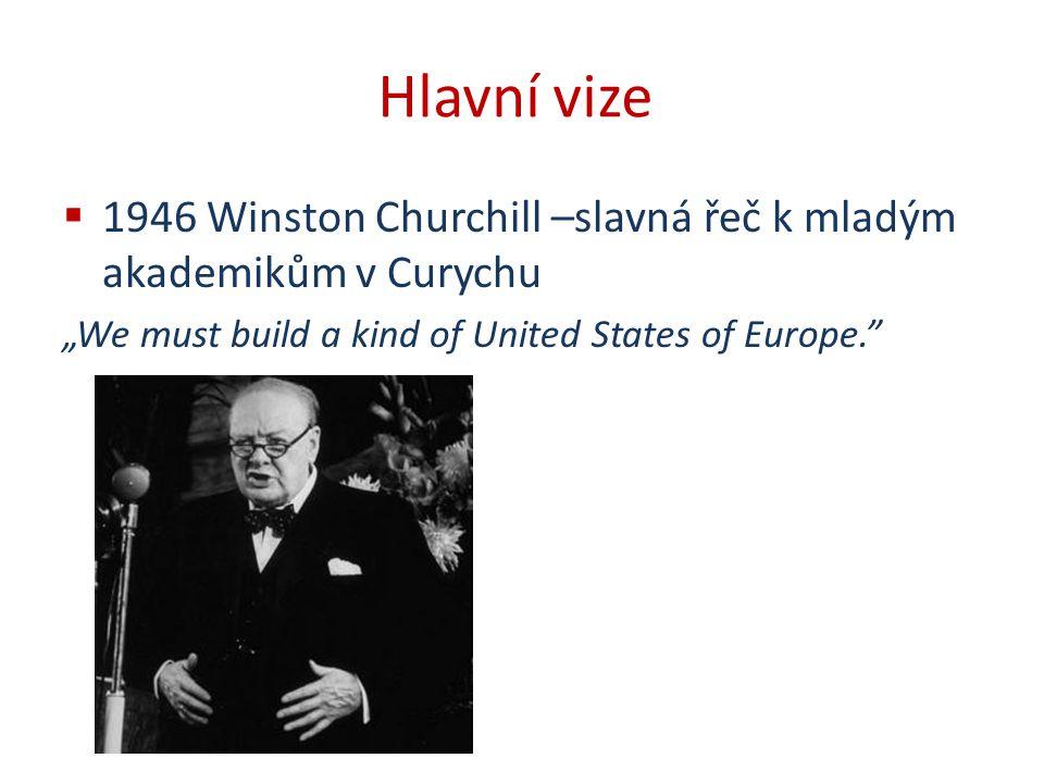 """Hlavní vize  1946 Winston Churchill –slavná řeč k mladým akademikům v Curychu """"We must build a kind of United States of Europe."""""""