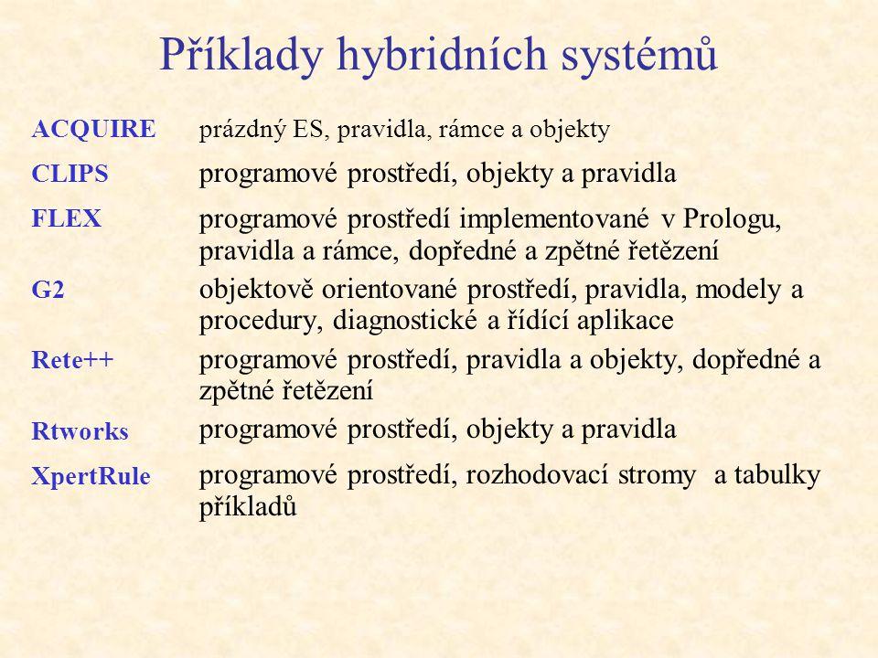 Příklady hybridních systémů ACQUIRE CLIPS FLEX G2 Rete++ Rtworks XpertRule prázdný ES, pravidla, rámce a objekty programové prostředí, objekty a pravidla programové prostředí implementované v Prologu, pravidla a rámce, dopředné a zpětné řetězení objektově orientované prostředí, pravidla, modely a procedury, diagnostické a řídící aplikace programové prostředí, pravidla a objekty, dopředné a zpětné řetězení programové prostředí, objekty a pravidla programové prostředí, rozhodovací stromy a tabulky příkladů