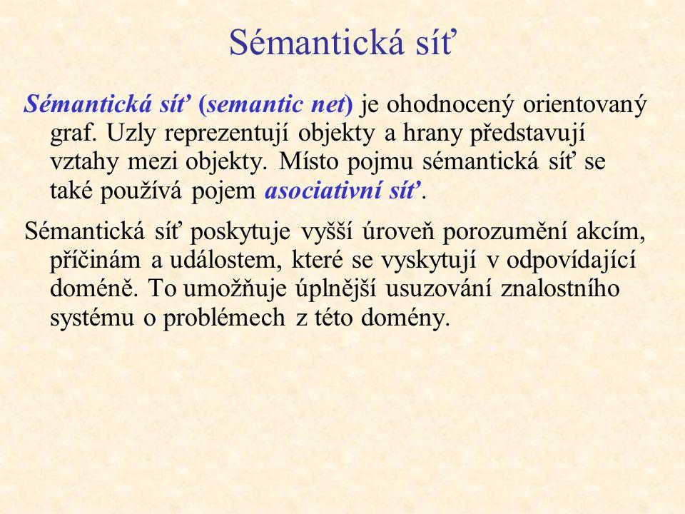 Sémantická síť Sémantická síť (semantic net) je ohodnocený orientovaný graf. Uzly reprezentují objekty a hrany představují vztahy mezi objekty. Místo