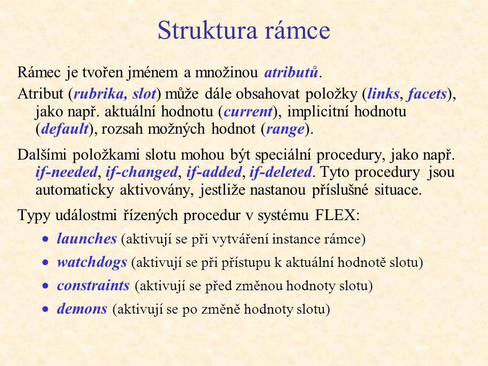 Struktura rámce Rámec je tvořen jménem a množinou atributů.
