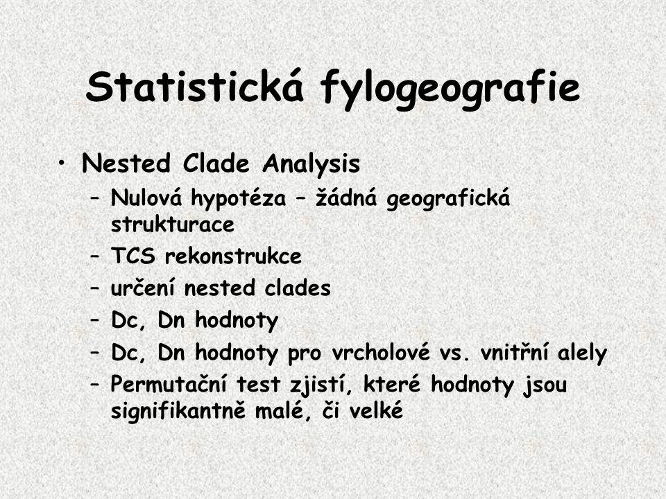 Statistická fylogeografie Nested Clade Analysis –Nulová hypotéza – žádná geografická strukturace –TCS rekonstrukce –určení nested clades –Dc, Dn hodnoty –Dc, Dn hodnoty pro vrcholové vs.