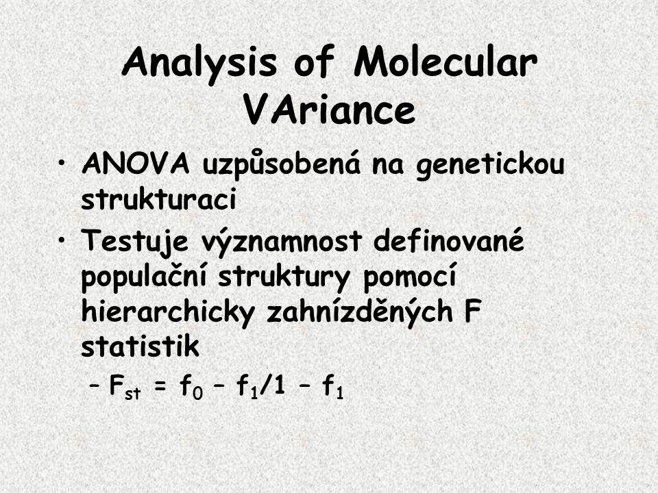 Analysis of Molecular VAriance ANOVA uzpůsobená na genetickou strukturaci Testuje významnost definované populační struktury pomocí hierarchicky zahnízděných F statistik –F st = f 0 – f 1 /1 – f 1