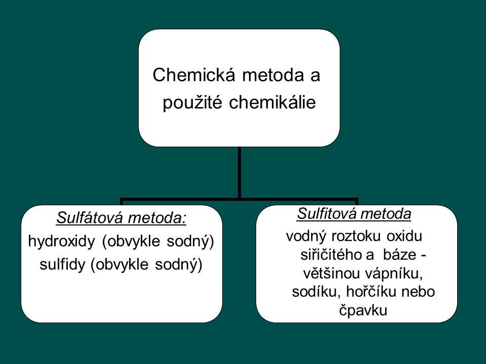 Chemická metoda a použité chemikálie Sulfátová metoda: hydroxidy (obvykle sodný) sulfidy (obvykle sodný) Sulfitová metoda vodný roztoku oxidu siřičitého a báze - většinou vápníku, sodíku, hořčíku nebo čpavku