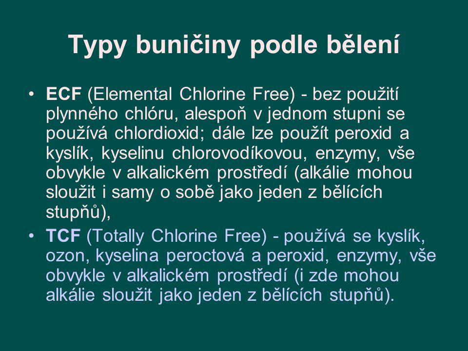 Typy buničiny podle bělení ECF (Elemental Chlorine Free) - bez použití plynného chlóru, alespoň v jednom stupni se používá chlordioxid; dále lze použít peroxid a kyslík, kyselinu chlorovodíkovou, enzymy, vše obvykle v alkalickém prostředí (alkálie mohou sloužit i samy o sobě jako jeden z bělících stupňů), TCF (Totally Chlorine Free) - používá se kyslík, ozon, kyselina peroctová a peroxid, enzymy, vše obvykle v alkalickém prostředí (i zde mohou alkálie sloužit jako jeden z bělících stupňů).