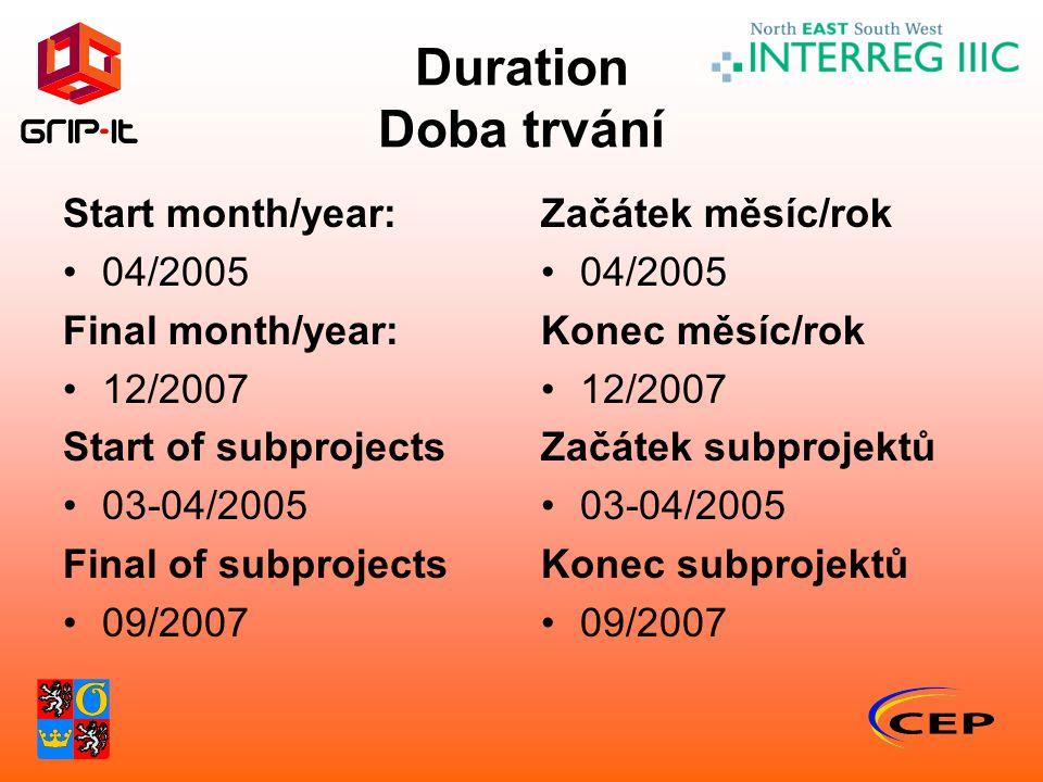 Duration Doba trvání Start month/year: 04/2005 Final month/year: 12/2007 Start of subprojects 03-04/2005 Final of subprojects 09/2007 Začátek měsíc/ro