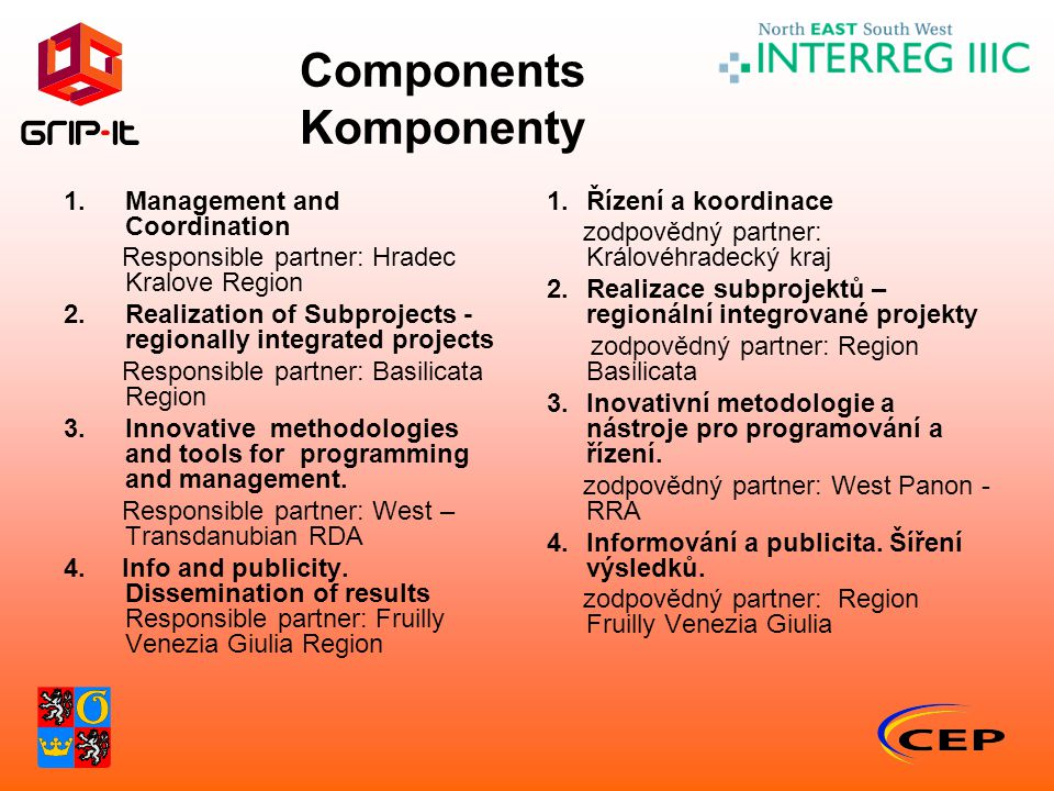 Components Komponenty 1.Management and Coordination Responsible partner: Hradec Kralove Region 2.Realization of Subprojects - regionally integrated projects Responsible partner: Basilicata Region 3.Innovative methodologies and tools for programming and management.