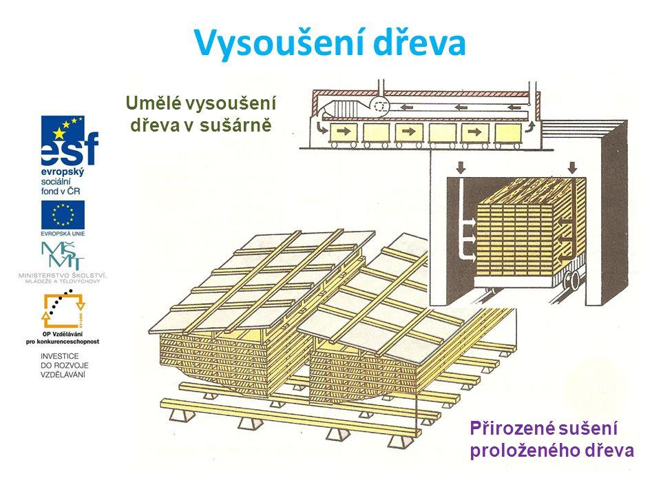 Vysoušení dřeva Umělé vysoušení dřeva v sušárně Přirozené sušení proloženého dřeva